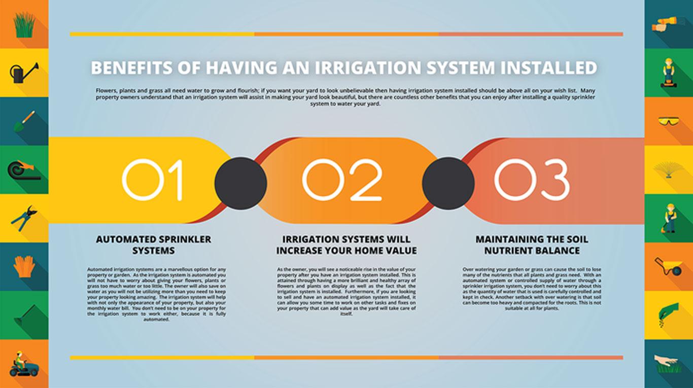 Benefits Of Having An Irrigation System Installed Turfmanzi Irrigation
